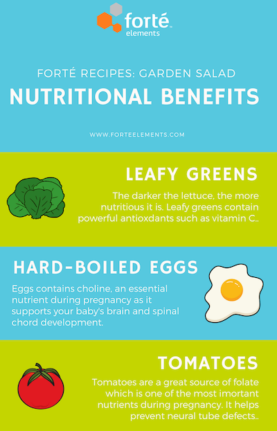 Garden Salad Info