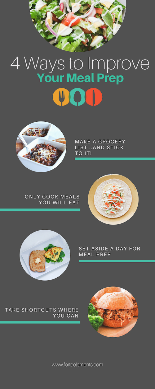 Improve Your Meal Prep