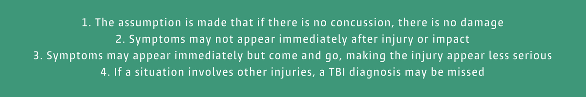 TBI Diagnosis